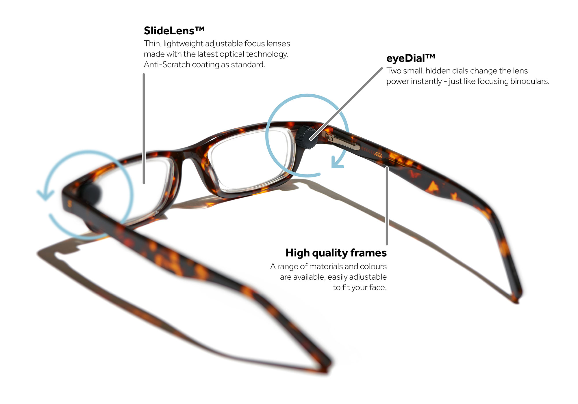 Just frames for glasses - Your New Everything Glasses Just Turn The Dials To Adjust Focus
